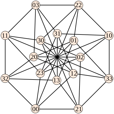 The Clebsch graph, with vertices labeled as a Keller graph