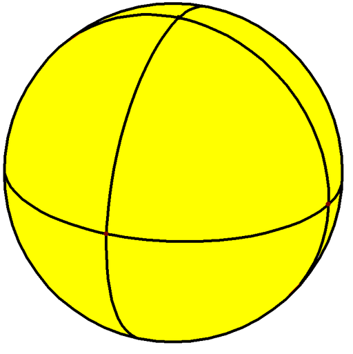 Sphere divided into eight quadrants by three great circles, from file Spherical_square_bipyramid.png on Wikimedia commons