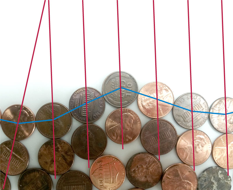 Penny graph, showing lines through centers of boundary pennies and their interior neighbors